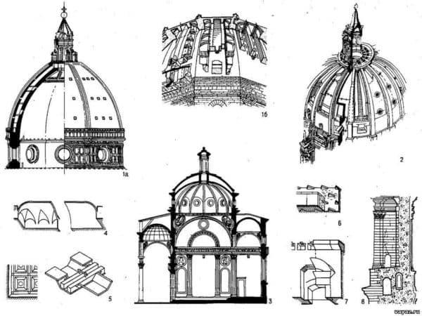 Конструкции и строительные приемы в Эпохе Возрождения