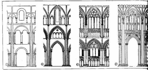 стрельчатые окна в готическом стиле