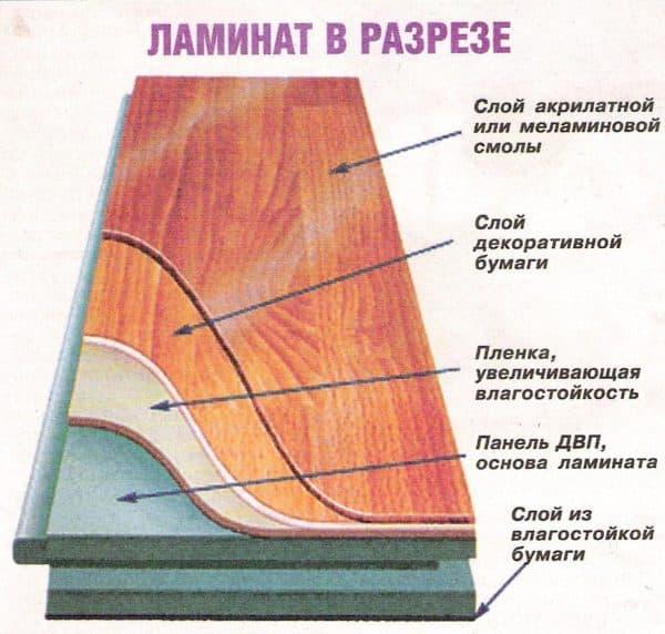 укладка ламината, ламинат цена, как класть ламинат, ламинат фото, подложка под ламинат, теплый пол под ламинат, как положить ламинат, виниловый ламинат,